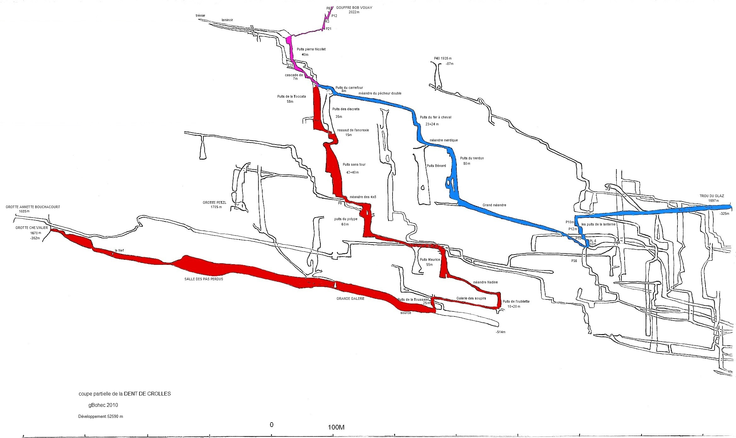 Cross-section of the passages below Gouffre Bob Vouay, drawn by Gilbert Bohec. Red shows the Vouay - Chevalier route; blue the Vouay - Glaz route. Download to see highest resolution available